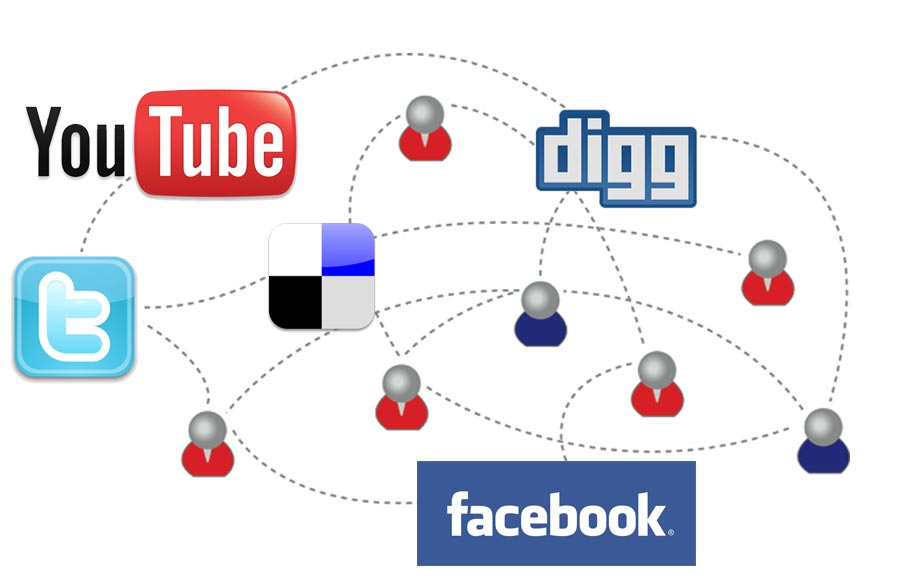 Las PyMes en las redes sociales