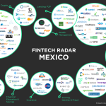 Mapa Fintech Latinoamérica