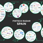 Mapa Fintech España